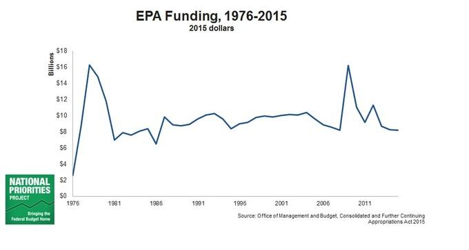 epa_funding_large